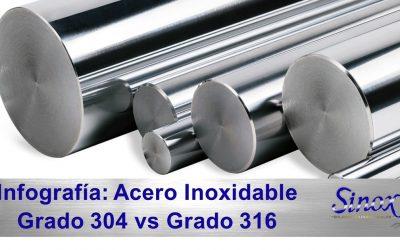 Infografía: Acero Inoxidable Grado 304 vs Grado 316