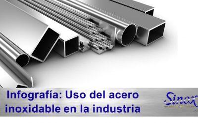 Infografía: Uso del acero inoxidable en la industria