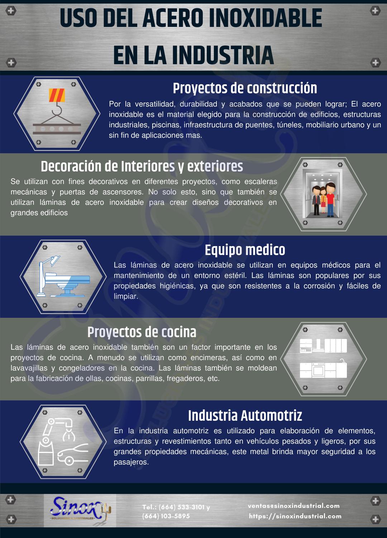 Sinox Infografia Acero Inoxidable En Diversas Industrias