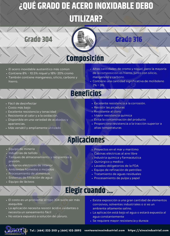 Sinox Infografia Grado 304 Y Grado 316