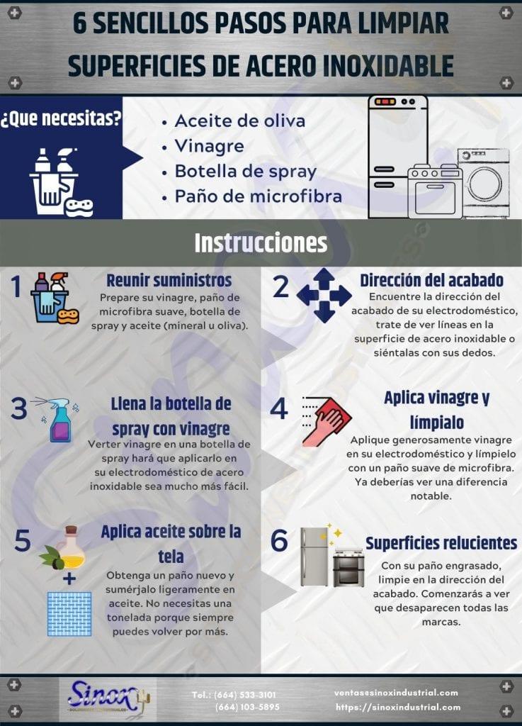 Sinox Infografía Limpiar Superficies De Acero Inoxidable